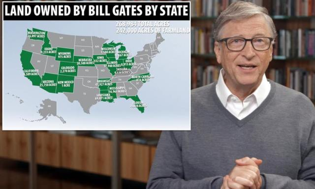 This creepy nerd is the biggest owner of farmland in America. He is also a globalist.