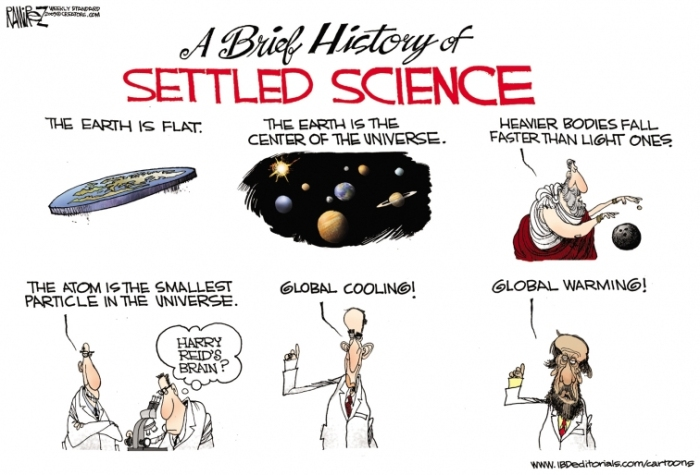 HistoryOfSettledScience - Climatism
